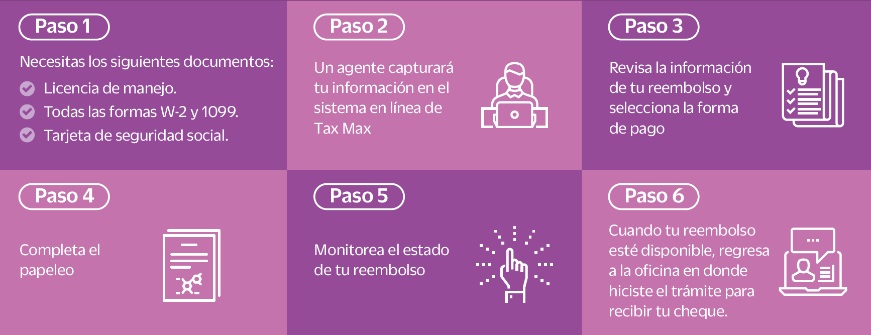 Infografia_seis_pasos_para_preparar_impuestos